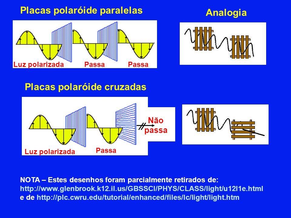 Placas polaróide paralelas Luz polarizadaPassa Luz polarizada Placas polaróide cruzadas Analogia Passa Não passa NOTA – Estes desenhos foram parcialme