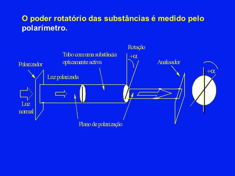 O poder rotatório das substâncias é medido pelo polarímetro.