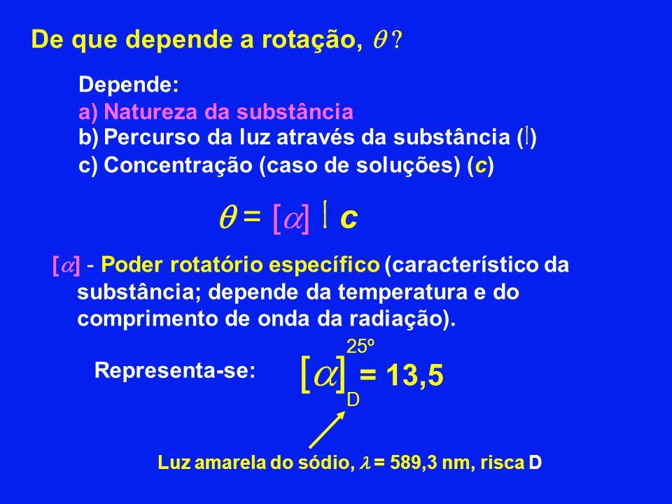 De que depende a rotação, Depende: a)Natureza da substância b)Percurso da luz através da substância (l) c)Concentração (caso de soluções) (c) = [ ] l