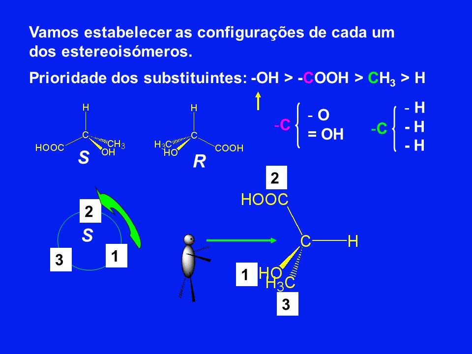 Vamos estabelecer as configurações de cada um dos estereoisómeros. Prioridade dos substituintes: -OH > -COOH > CH 3 > H - O = OH -C-C - H -C-C 3 2 1 2