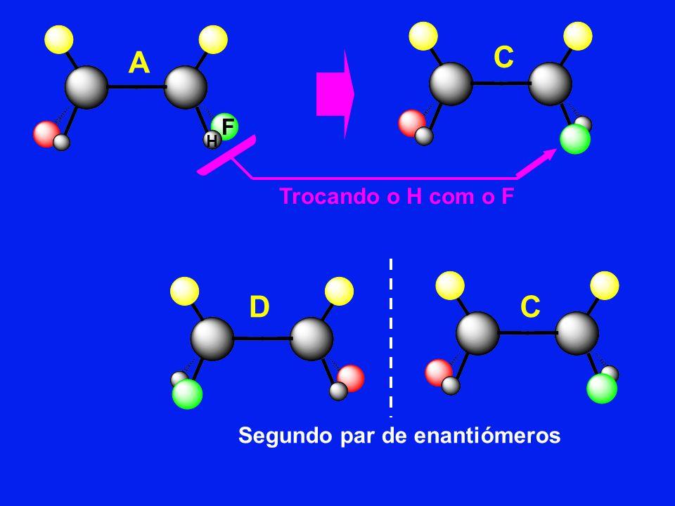 Trocando o H com o F F H A CD Segundo par de enantiómeros C