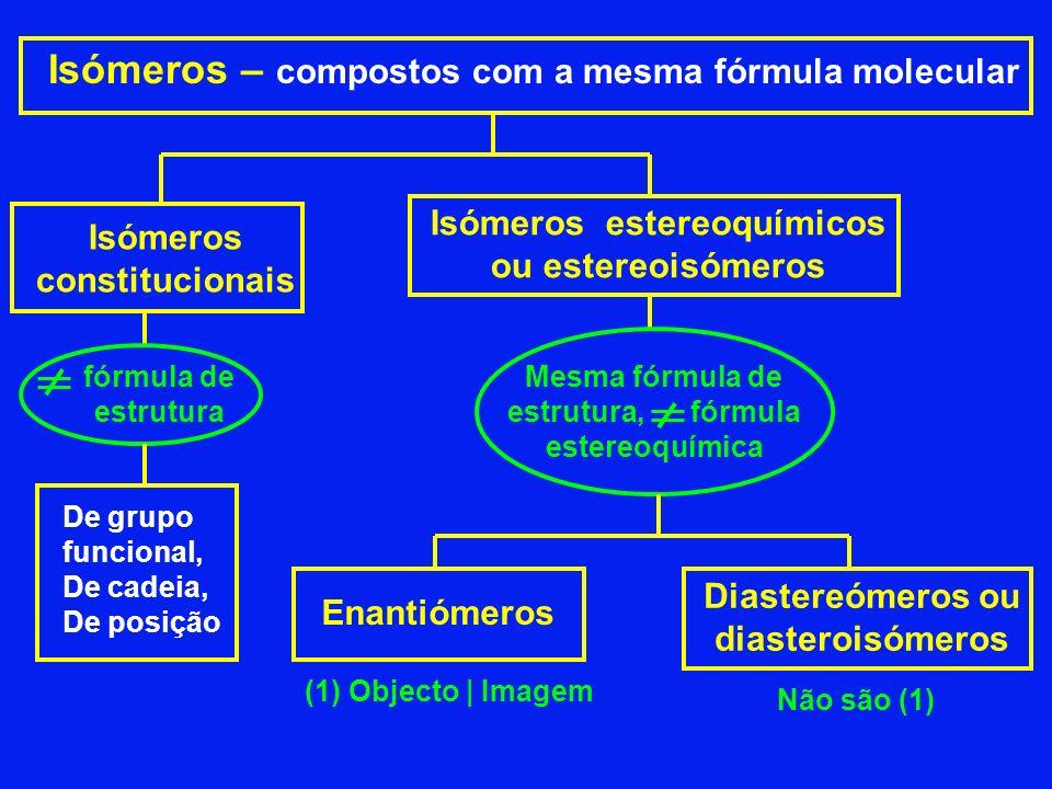 Isómeros – compostos com a mesma fórmula molecular Isómeros constitucionais Isómeros estereoquímicos ou estereoisómeros Enantiómeros Diastereómeros ou