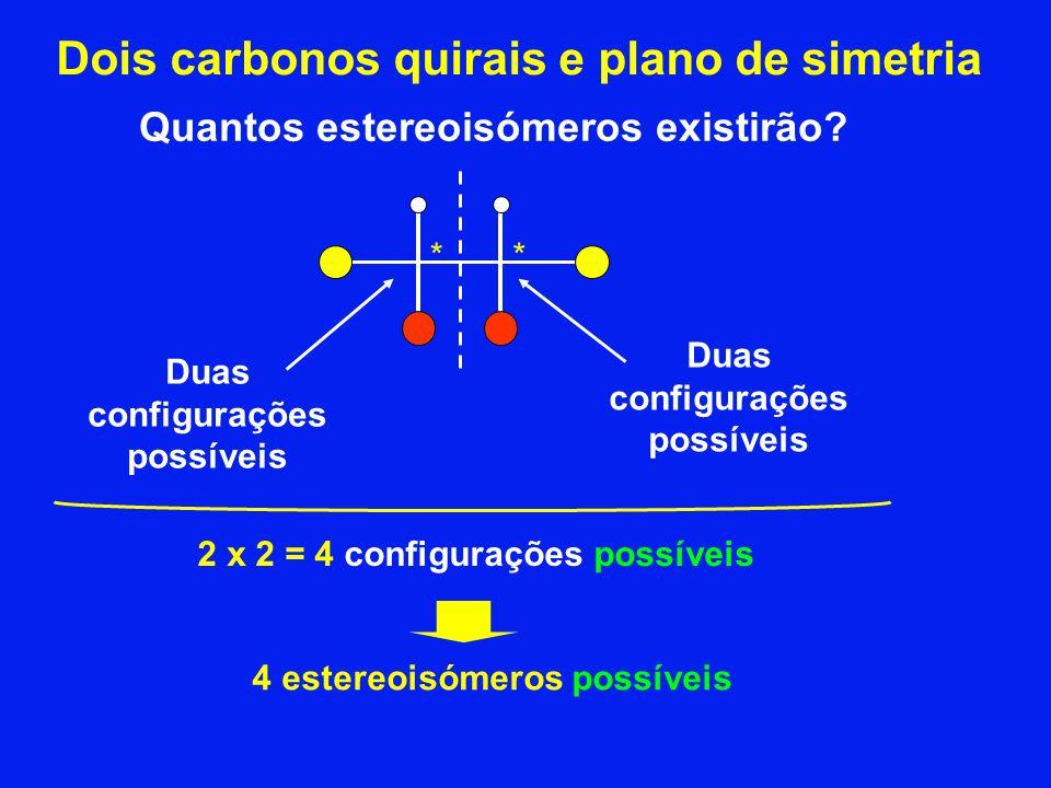 Dois carbonos quirais e plano de simetria Quantos estereoisómeros existirão? Duas configurações possíveis Duas configurações possíveis 2 x 2 = 4 confi