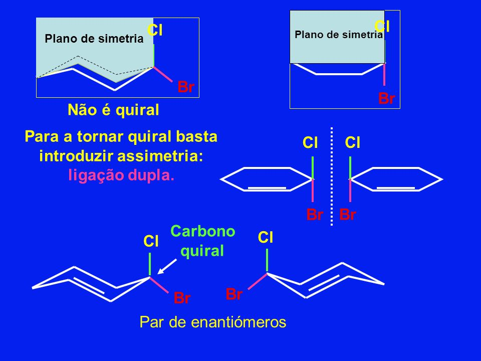 Br Não é quiral Plano de simetria Cl Br Para a tornar quiral basta introduzir assimetria: ligação dupla. Cl Br Carbono quiral Cl Br Cl Br Par de enant