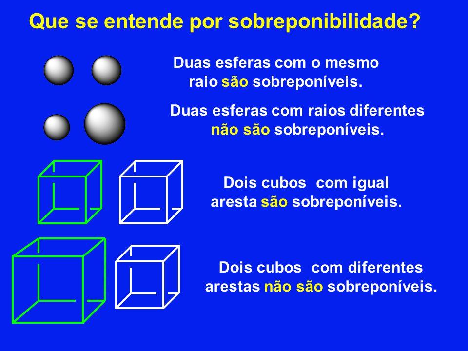 Que se entende por sobreponibilidade? Duas esferas com o mesmo raio são sobreponíveis. Duas esferas com raios diferentes não são sobreponíveis. Dois c