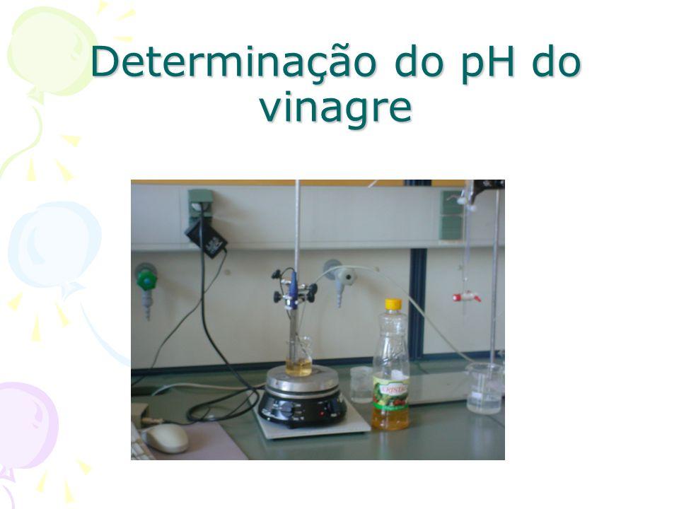 Adição de base ao ácido Quando adicionamos o detergente (base) à Coca-Cola (ácido) o pH aumentou.