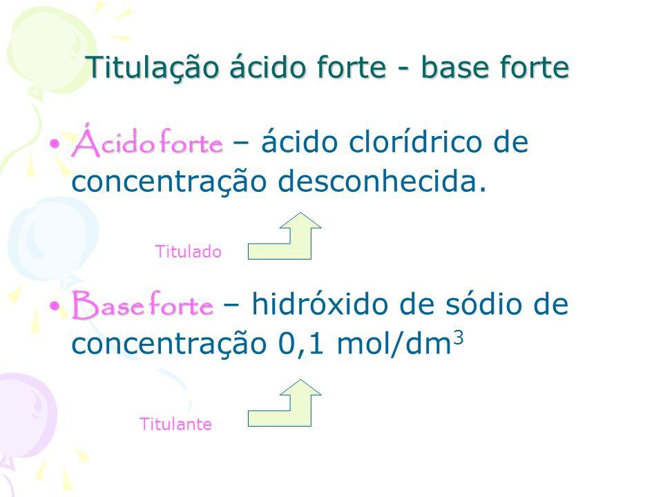 Titulação ácido forte - base forte Ácido forteÁcido forte – ácido clorídrico de concentração desconhecida. Base forteBase forte – hidróxido de sódio d