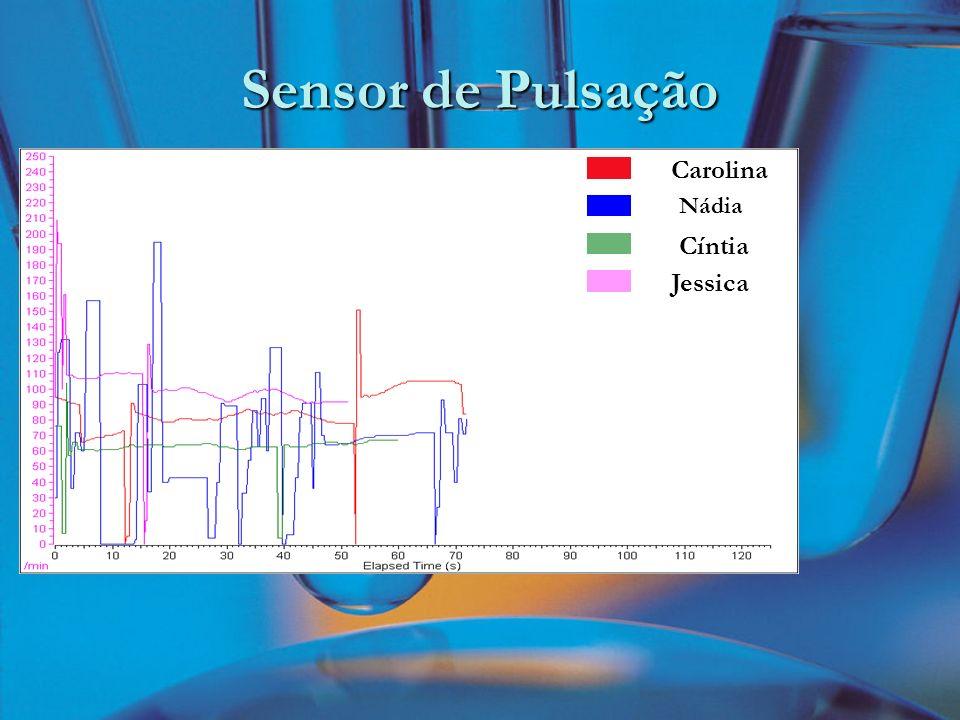 Sensor de Pulsação Carolina Nádia Cíntia Jessica