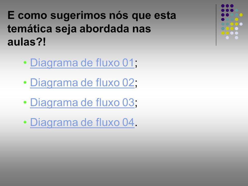 Diagrama de fluxo 01;Diagrama de fluxo 01 Diagrama de fluxo 02;Diagrama de fluxo 02 Diagrama de fluxo 03;Diagrama de fluxo 03 Diagrama de fluxo 04.Dia