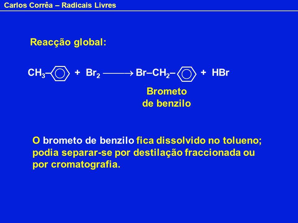 Carlos Corrêa – Radicais Livres CH 3 – + Br 2 Br–CH 2 – + HBr Reacção global: Brometo de benzilo O brometo de benzilo fica dissolvido no tolueno; podi