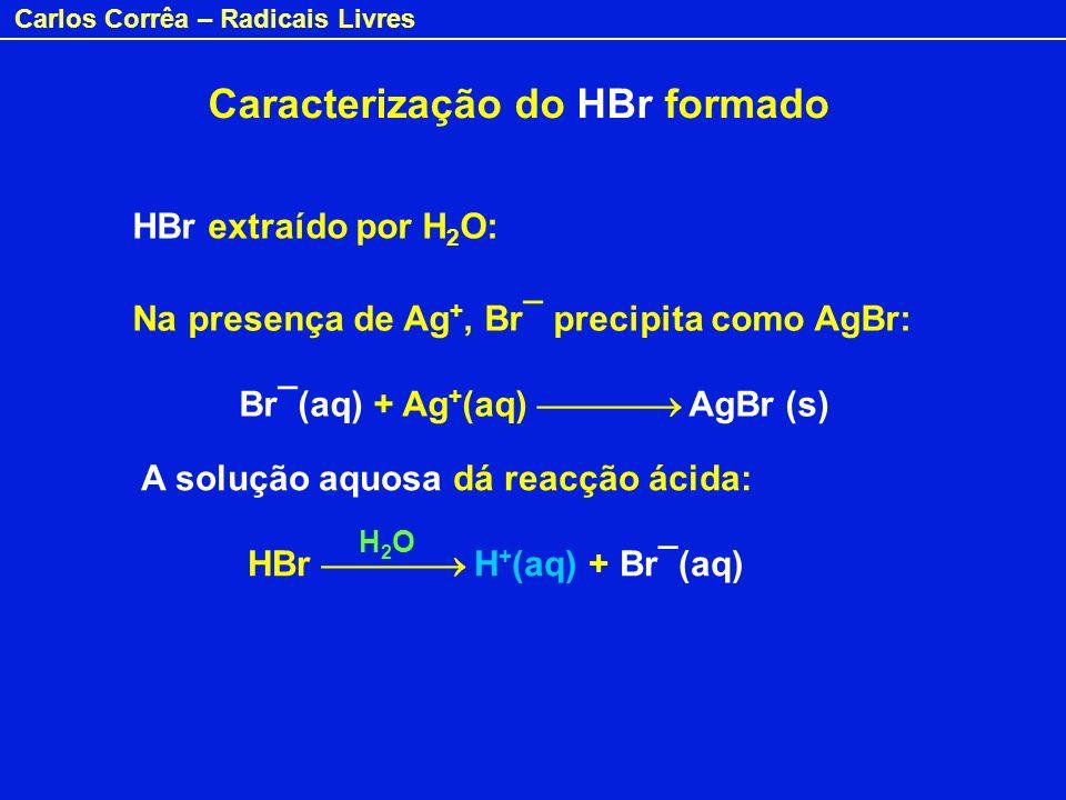 Carlos Corrêa – Radicais Livres Caracterização do HBr formado H2OH2O Na presença de Ag +, Br¯ precipita como AgBr: Br¯(aq) + Ag + (aq) AgBr (s) A solu