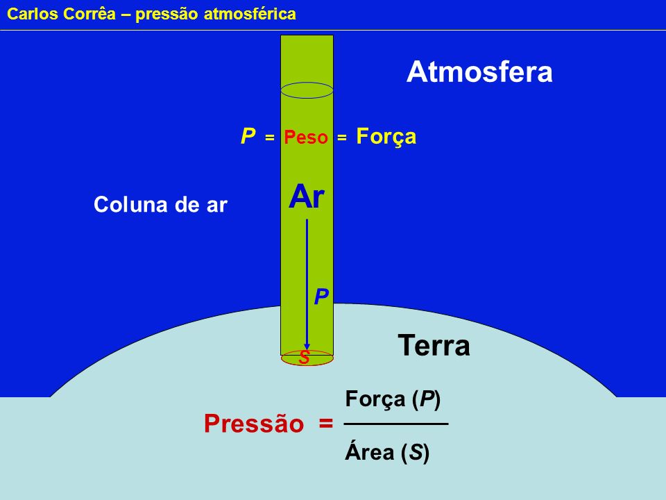 Carlos Corrêa – pressão atmosférica clica