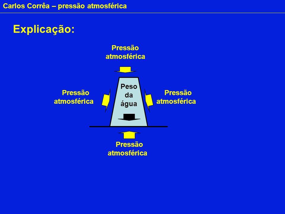Carlos Corrêa – pressão atmosférica Pressão atmosférica Pressão atmosférica Pressão atmosférica Pressão atmosférica Peso da água Explicação:
