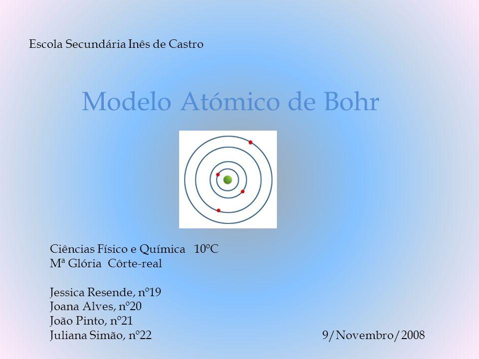Índice Introdução Niels Bohr ( biografia ) Do átomo de hidrogénio ao modelo atómico Imagens Os postulados de Bohr Conclusão Bibliografia