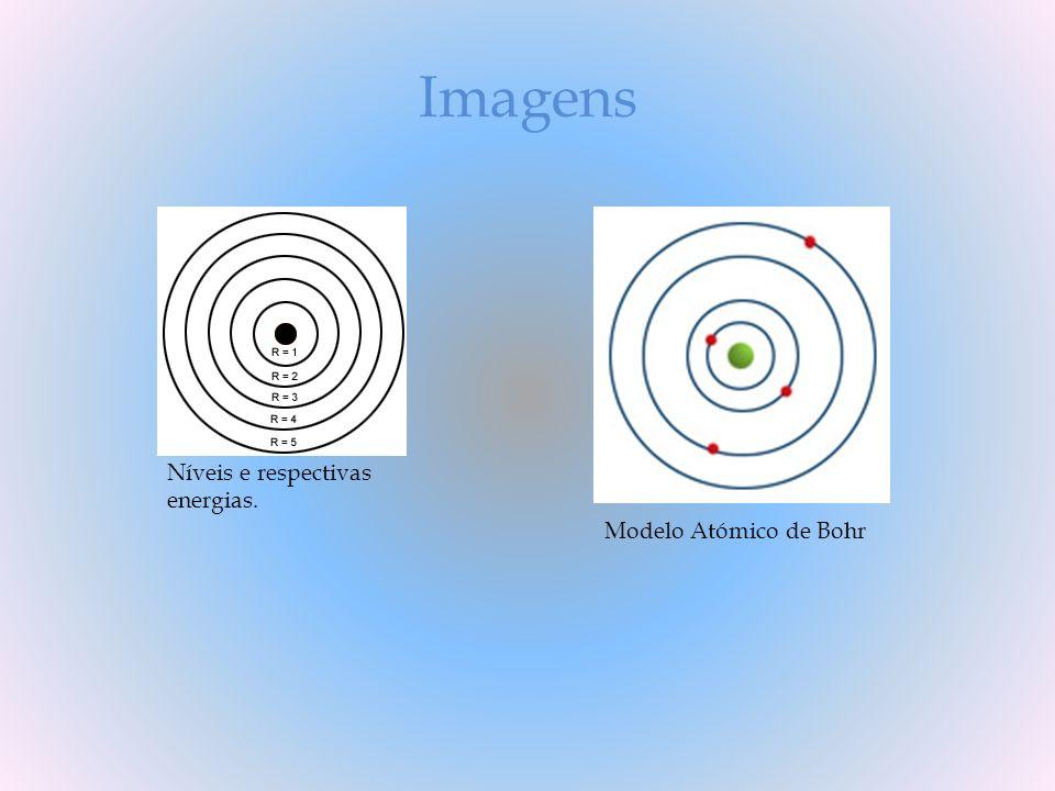Imagens Níveis e respectivas energias. Modelo Atómico de Bohr