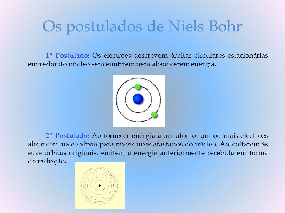 Os postulados de Niels Bohr 1º Postulado: Os electrões descrevem órbitas circulares estacionárias em redor do núcleo sem emitirem nem absorverem energ