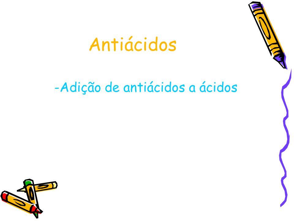 Antiácidos -Adição de antiácidos a ácidos