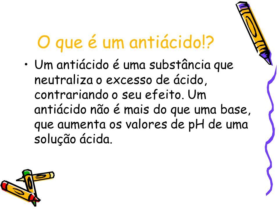 Adição de antiácidos a ácidos_Eno