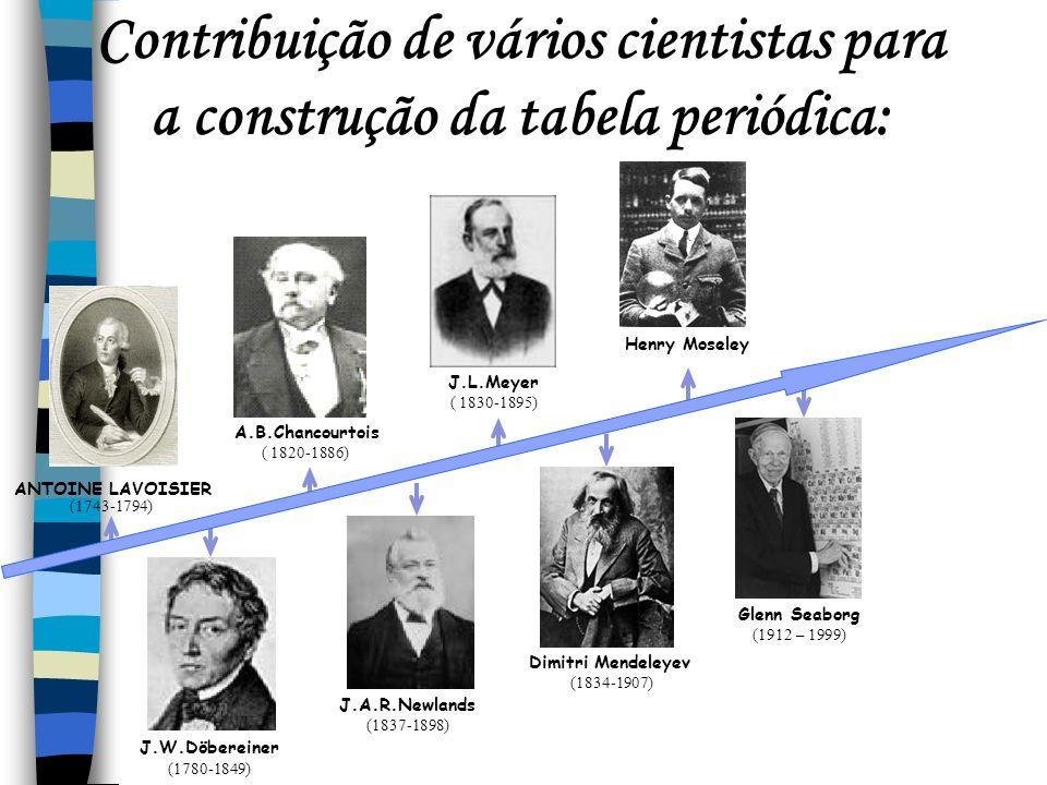 Contribuição de vários cientistas para a construção da tabela periódica: ANTOINE LAVOISIER (1743-1794) A.B.Chancourtois ( 1820-1886) J.L.Meyer ( 1830-