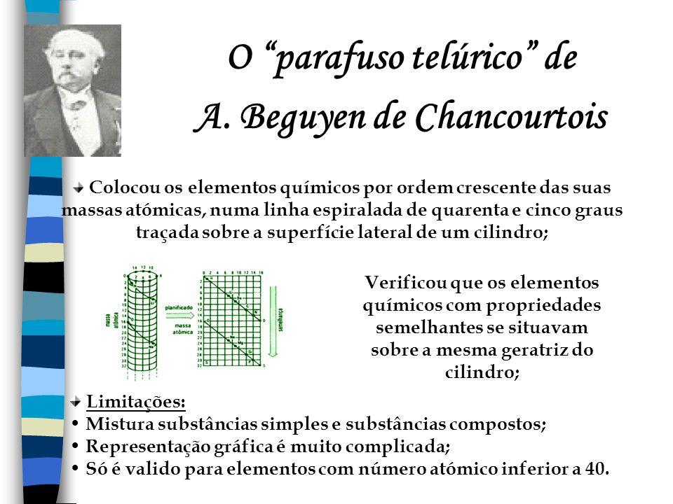 O parafuso telúrico de A. Beguyen de Chancourtois Colocou os elementos químicos por ordem crescente das suas massas atómicas, numa linha espiralada de