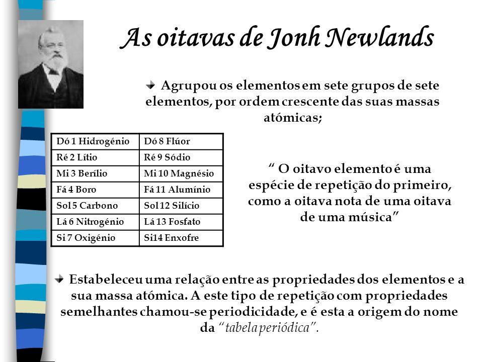 As oitavas de Jonh Newlands Agrupou os elementos em sete grupos de sete elementos, por ordem crescente das suas massas atómicas; O oitavo elemento é u