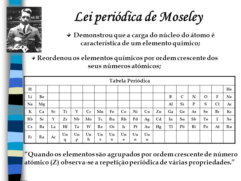 Lei periódica de Moseley Demonstrou que a carga do núcleo do átomo é característica de um elemento químico; Reordenou os elementos químicos por ordem