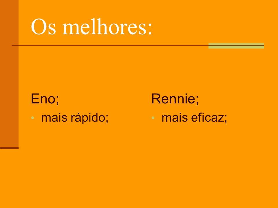 Os melhores: Eno; mais rápido; Rennie; mais eficaz;