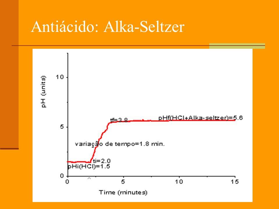 Antiácido: Alka-Seltzer