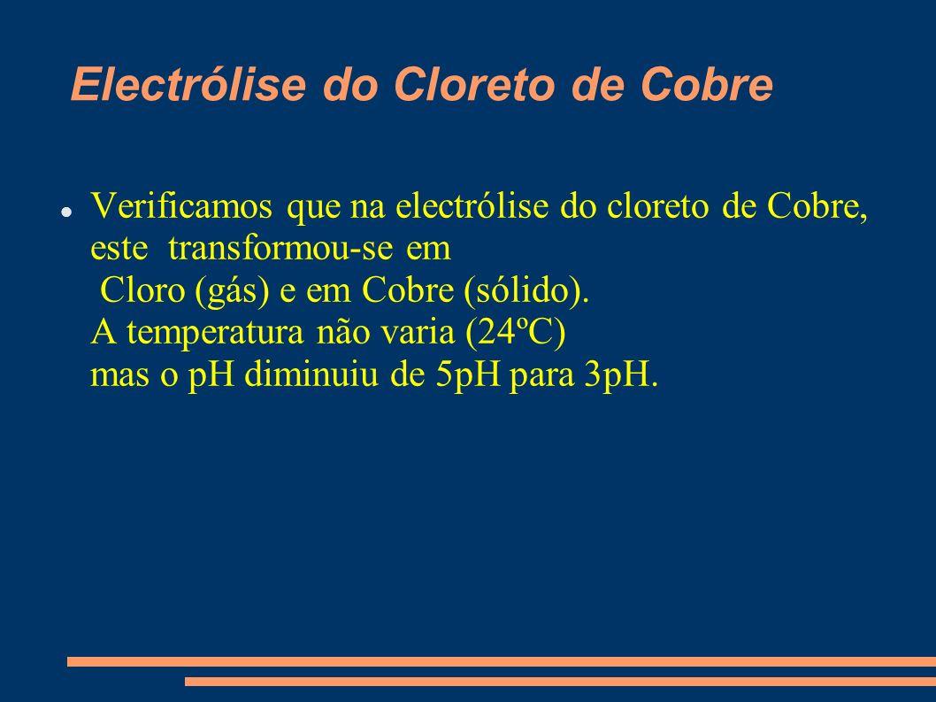 Electrólise do Cloreto de Cobre Verificamos que na electrólise do cloreto de Cobre, este transformou-se em Cloro (gás) e em Cobre (sólido). A temperat