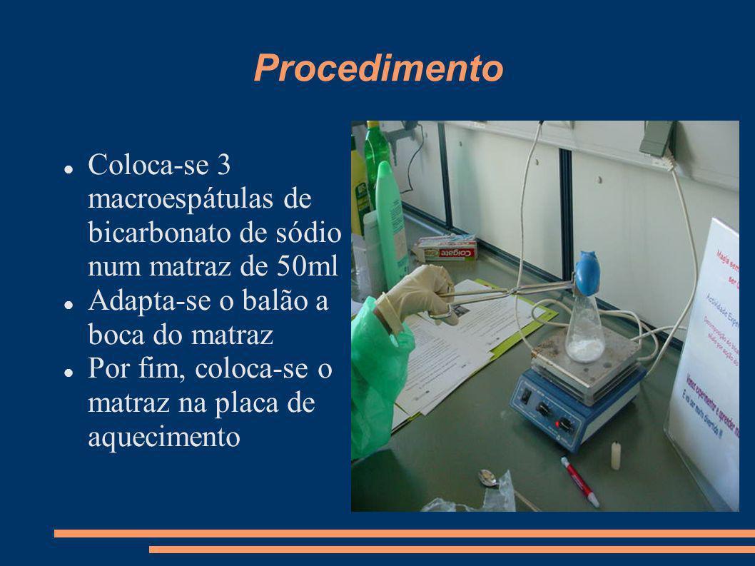 Procedimento Coloca-se 3 macroespátulas de bicarbonato de sódio num matraz de 50ml Adapta-se o balão a boca do matraz Por fim, coloca-se o matraz na p