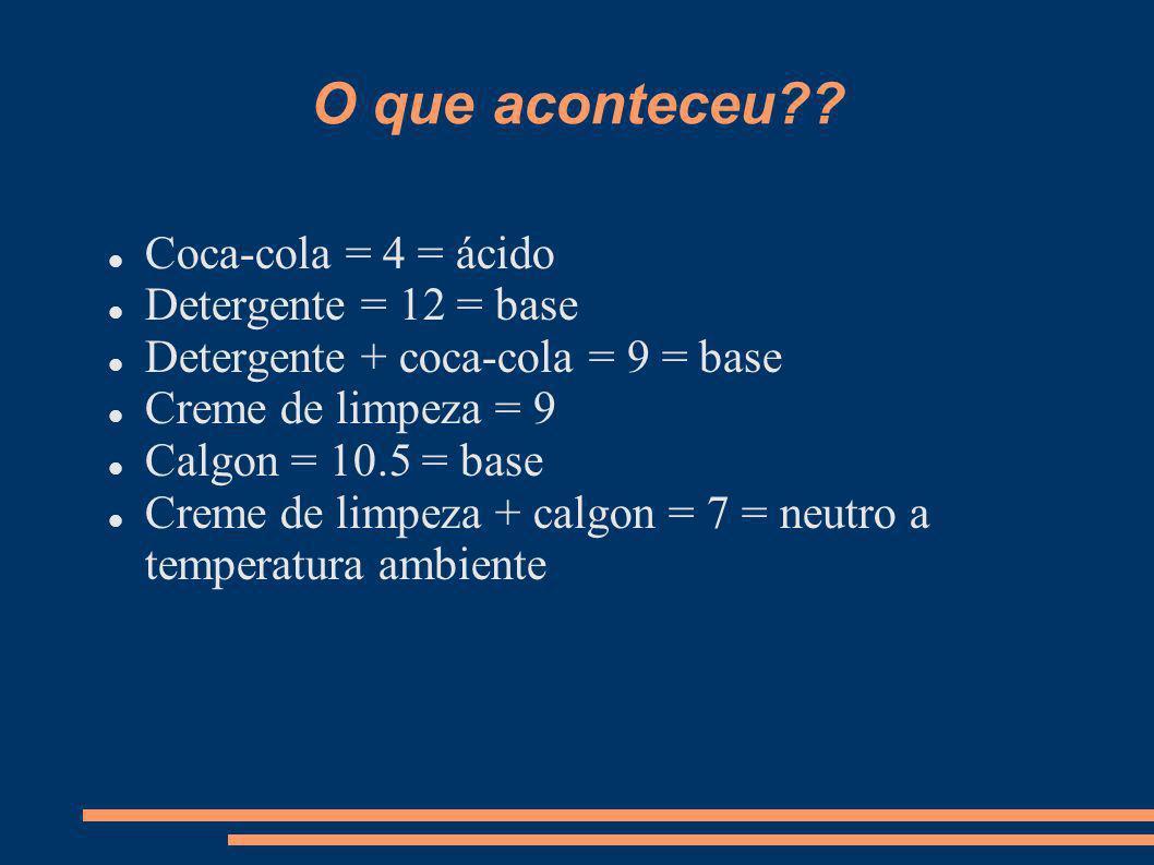 O que aconteceu?? Coca-cola = 4 = ácido Detergente = 12 = base Detergente + coca-cola = 9 = base Creme de limpeza = 9 Calgon = 10.5 = base Creme de li
