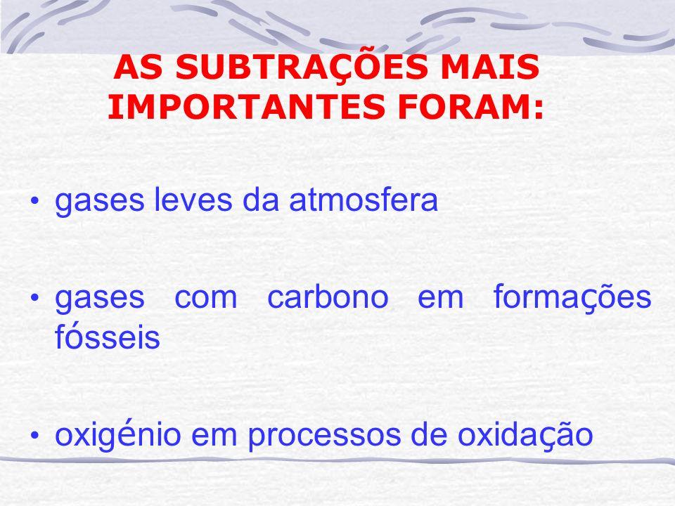 AS SUBTRAÇÕES MAIS IMPORTANTES FORAM: gases leves da atmosfera gases com carbono em forma ç ões f ó sseis oxig é nio em processos de oxida ç ão