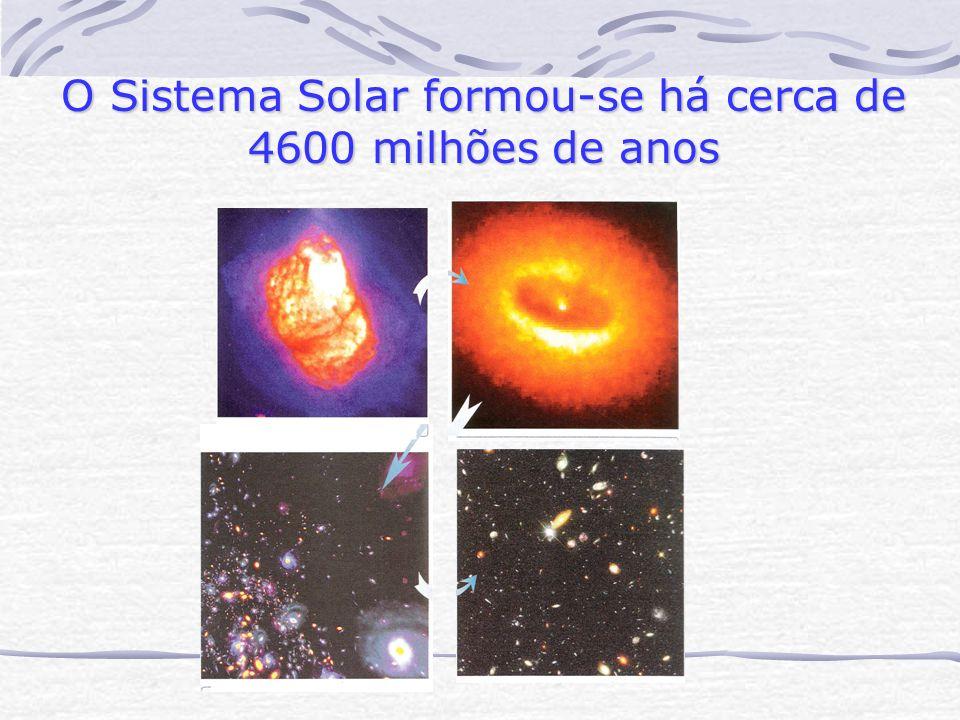O Sistema Solar formou-se há cerca de 4600 milhões de anos