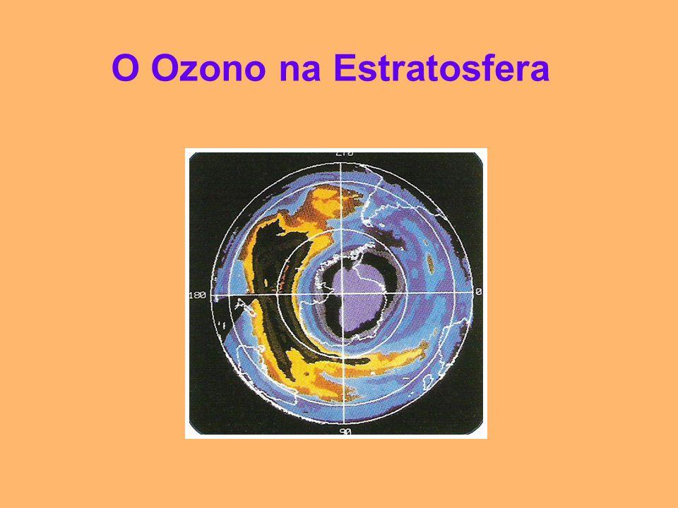 O Ozono na Estratosfera