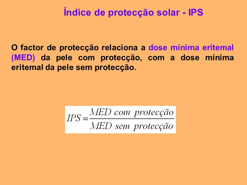 Índice de protecção solar - IPS O factor de protecção relaciona a dose mínima eritemal (MED) da pele com protecção, com a dose mínima eritemal da pele