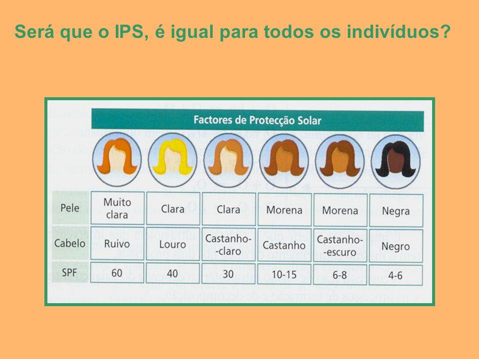 Será que o IPS, é igual para todos os indivíduos?
