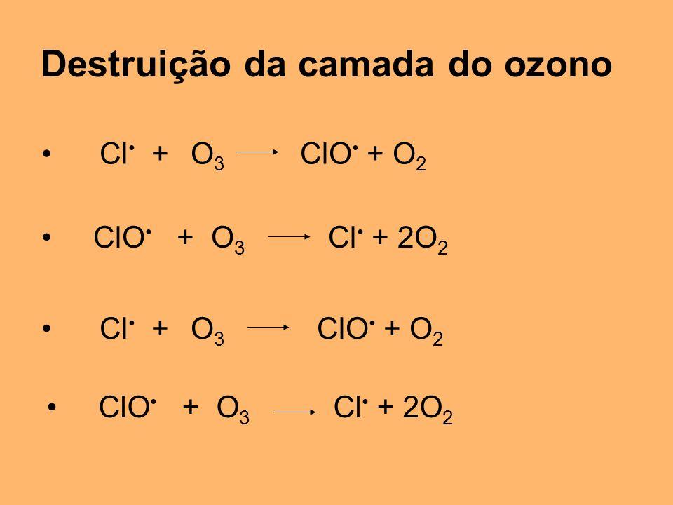 Cl + O 3 ClO + O 2 Destruição da camada do ozono ClO + O 3 Cl + 2O 2 Cl + O 3 ClO + O 2 ClO + O 3 Cl + 2O 2