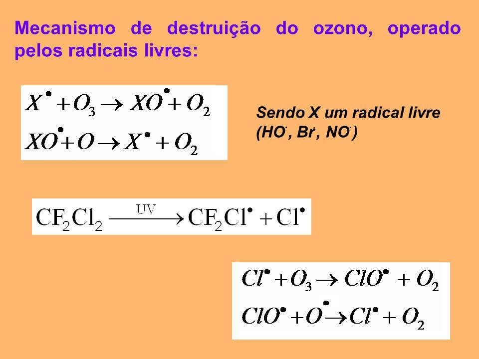Mecanismo de destruição do ozono, operado pelos radicais livres: Sendo X um radical livre (HO., Br., NO. )