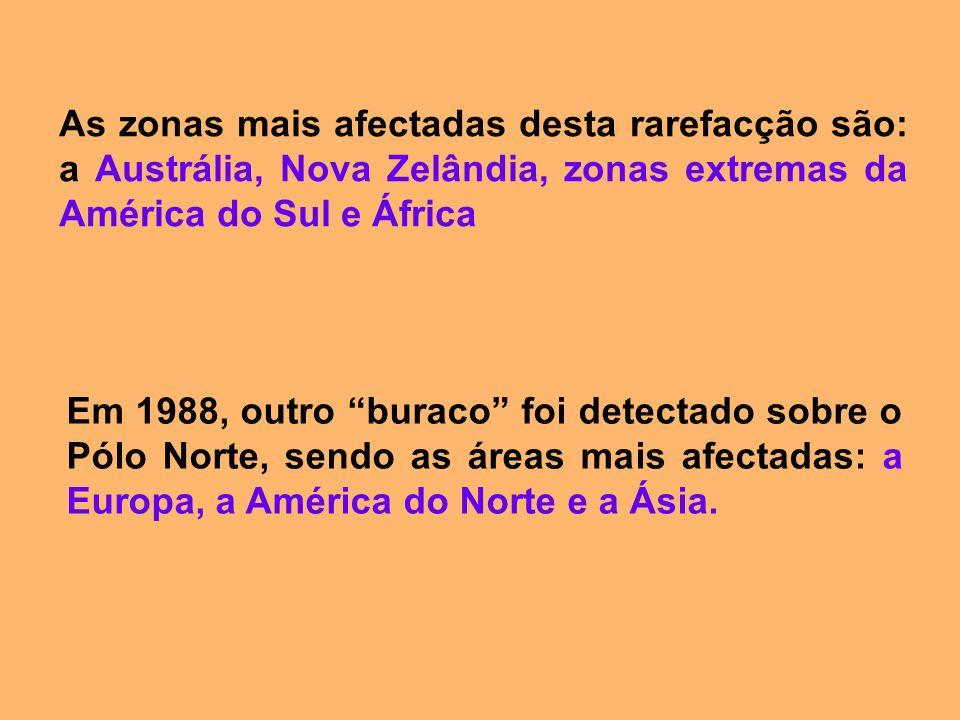 As zonas mais afectadas desta rarefacção são: a Austrália, Nova Zelândia, zonas extremas da América do Sul e África Em 1988, outro buraco foi detectad