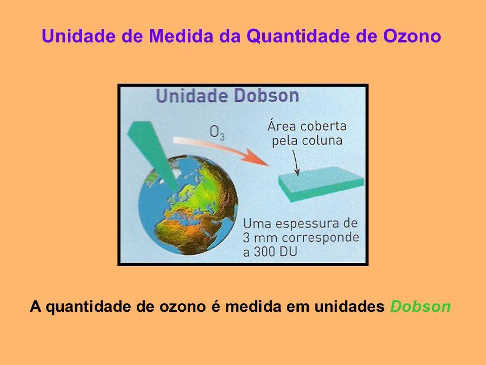 Unidade de Medida da Quantidade de Ozono A quantidade de ozono é medida em unidades Dobson