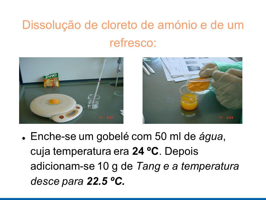 Dissolução de cloreto de amónio e de um refresco: Enche-se um gobelé com 50 ml de água, cuja temperatura era 24 ºC. Depois adicionam-se 10 g de Tang e