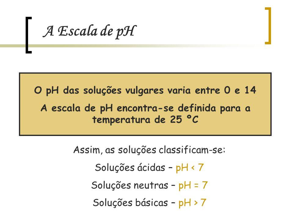 A Escala de pH O pH das soluções vulgares varia entre 0 e 14 A escala de pH encontra-se definida para a temperatura de 25 ºC Assim, as soluções classi