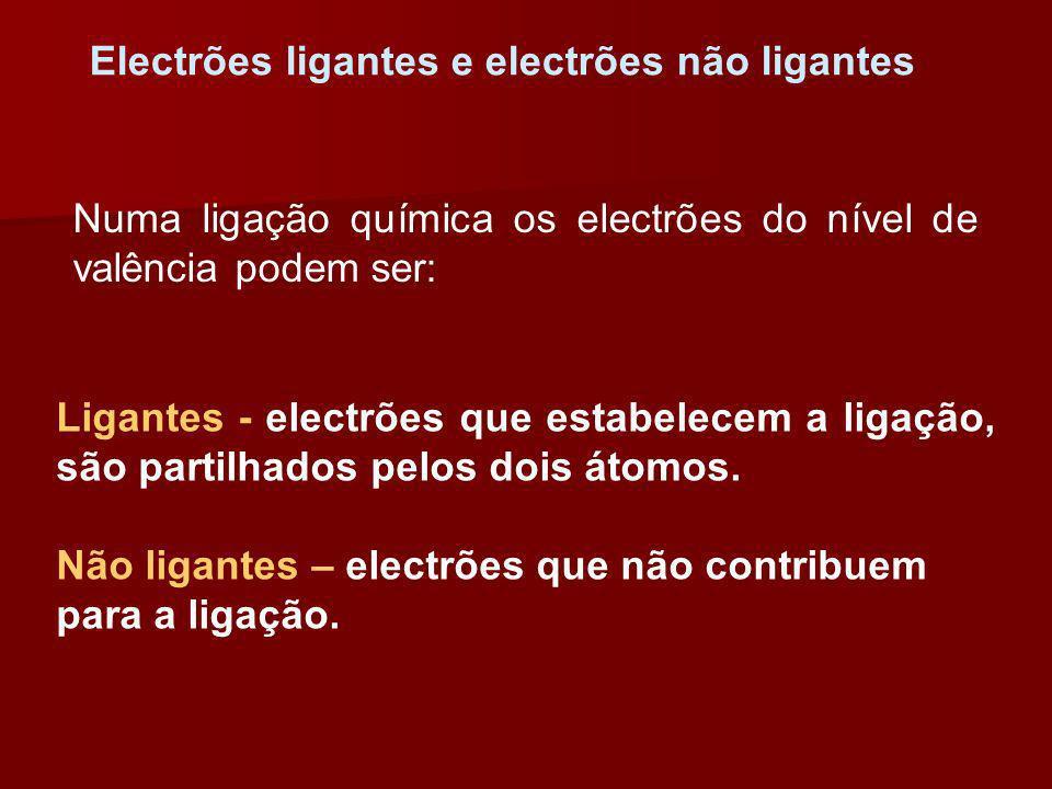 Electrões ligantes e electrões não ligantes Numa ligação química os electrões do nível de valência podem ser: Ligantes - electrões que estabelecem a l