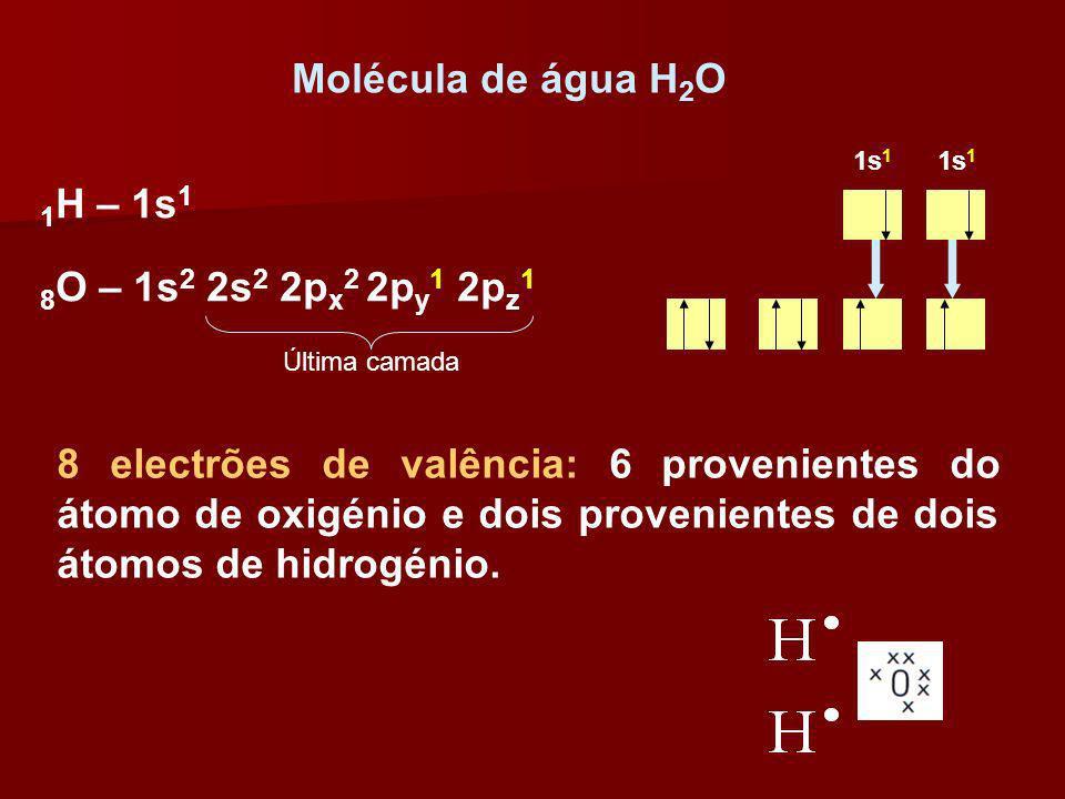 Molécula de água H 2 O 8 electrões de valência: 6 provenientes do átomo de oxigénio e dois provenientes de dois átomos de hidrogénio. 1 H – 1s 1 8 O –