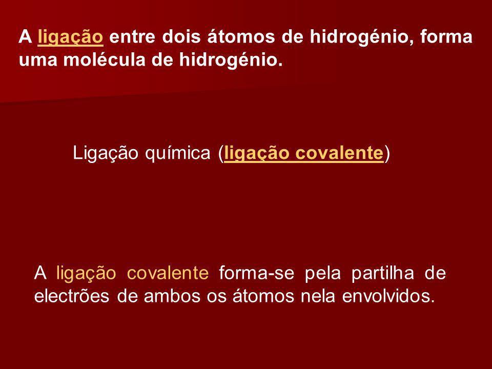 A ligação entre dois átomos de hidrogénio, forma uma molécula de hidrogénio. Ligação química (ligação covalente) A ligação covalente forma-se pela par