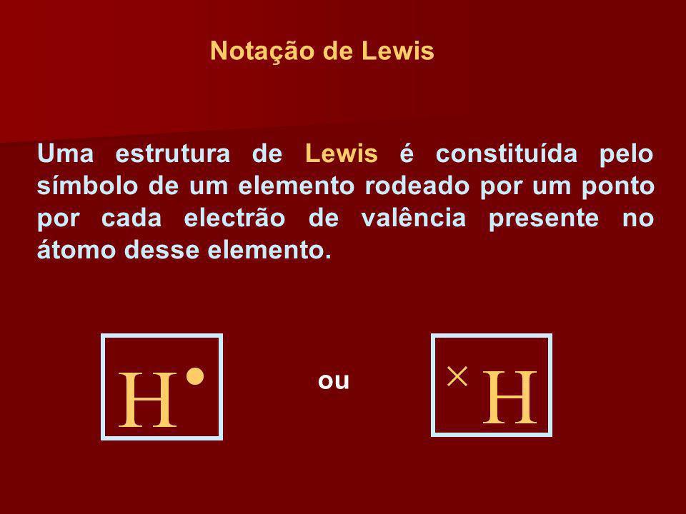 Notação de Lewis Uma estrutura de Lewis é constituída pelo símbolo de um elemento rodeado por um ponto por cada electrão de valência presente no átomo