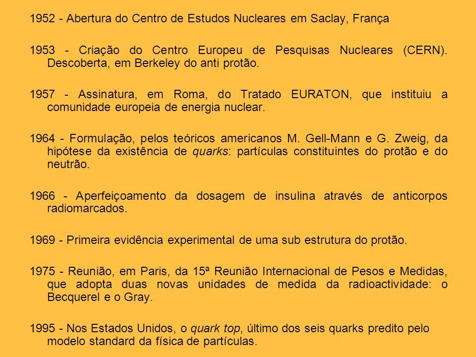 1952 - Abertura do Centro de Estudos Nucleares em Saclay, França 1953 - Criação do Centro Europeu de Pesquisas Nucleares (CERN). Descoberta, em Berkel