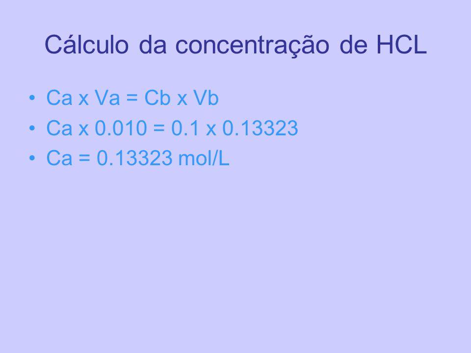 Cálculo da concentração de HCL Ca x Va = Cb x Vb Ca x 0.010 = 0.1 x 0.13323 Ca = 0.13323 mol/L
