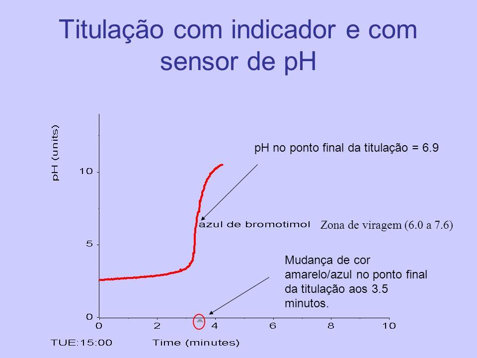 Titulação com indicador e com sensor de pH pH no ponto final da titulação = 6.9 Mudança de cor amarelo/azul no ponto final da titulação aos 3.5 minuto