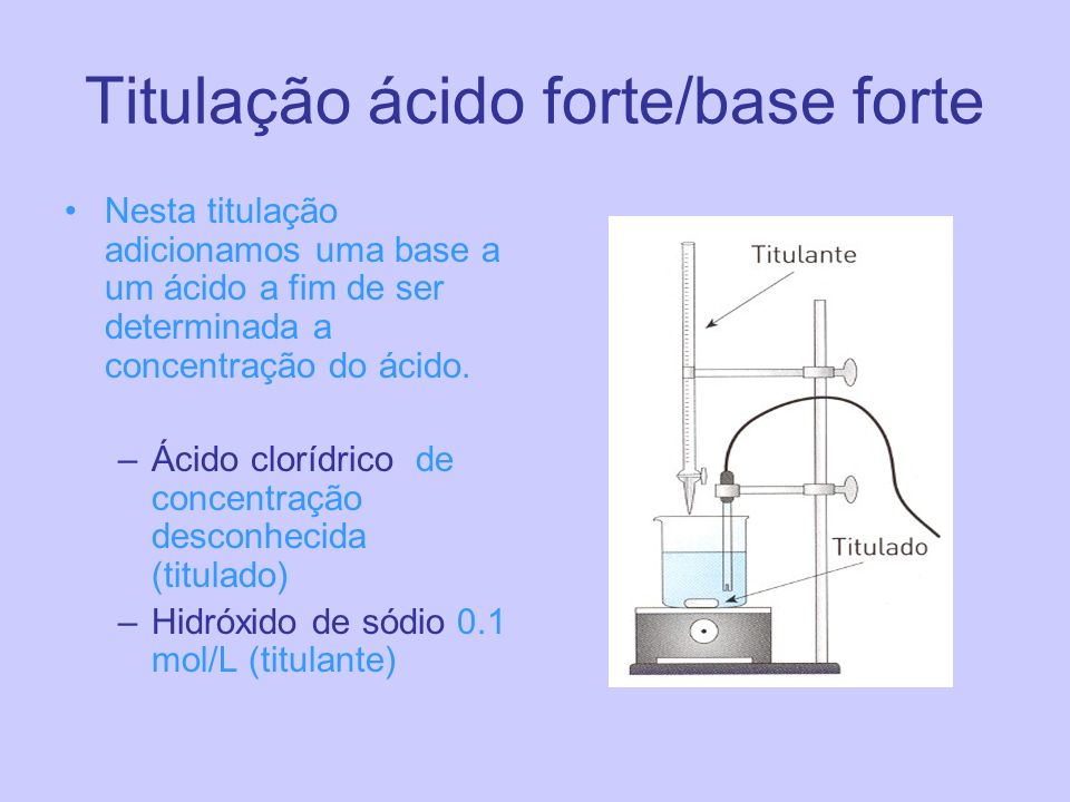 Titulação ácido forte/base forte Nesta titulação adicionamos uma base a um ácido a fim de ser determinada a concentração do ácido. –Ácido clorídrico d